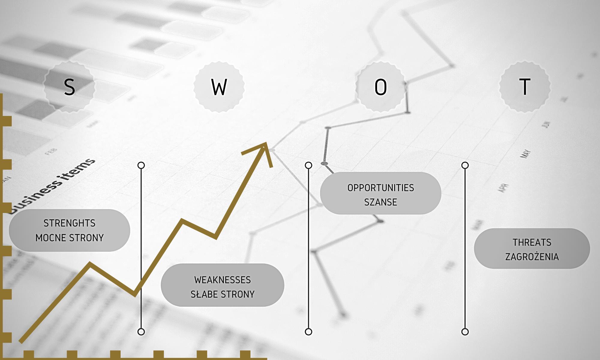 Analiza rynku by JOSKA